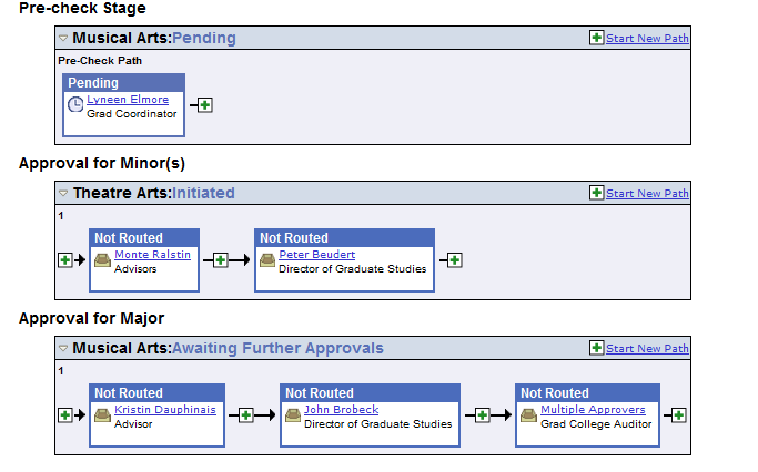 Screenshot of GradPath faculty workflow