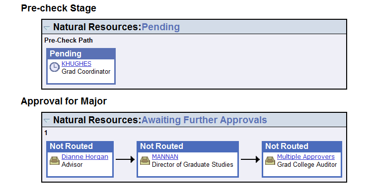 Screenshot of GradPath student workflow